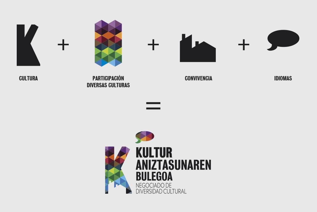 Logo_Negociado_diversidad_cultural_3